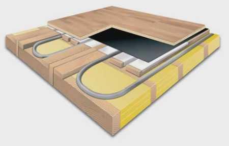как укладывать теплый водяной пол на деревянном полу все методы и